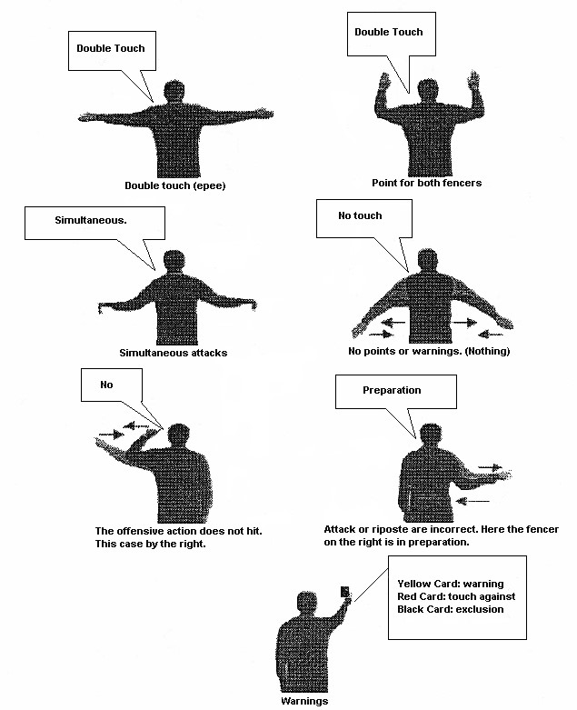 Referee hand signals 2